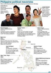 philippine political mavericks